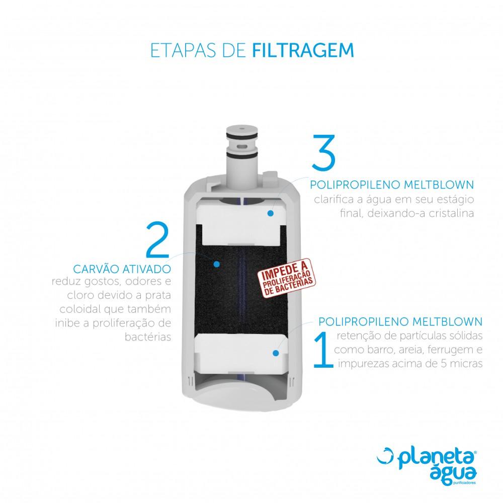 Refil Filtro Aquatec para Purificador de Água Esmaltec Puragua Acqua 7 etapas